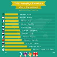 [Cafebiz] Waka: người Việt trẻ đọc sách trung bình 12h mỗi tuần